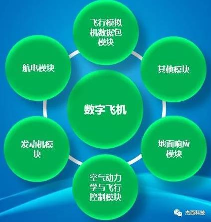 数字飞行平台1.jpg
